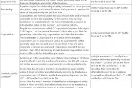 税务表格W-9如何填写