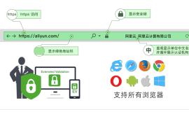 WordPress博客网站如何配置SSL实现HTTPS访问