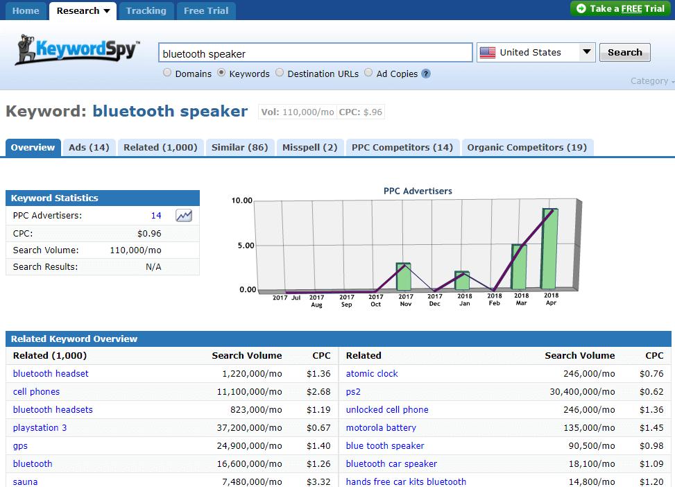 keywordspy speaker