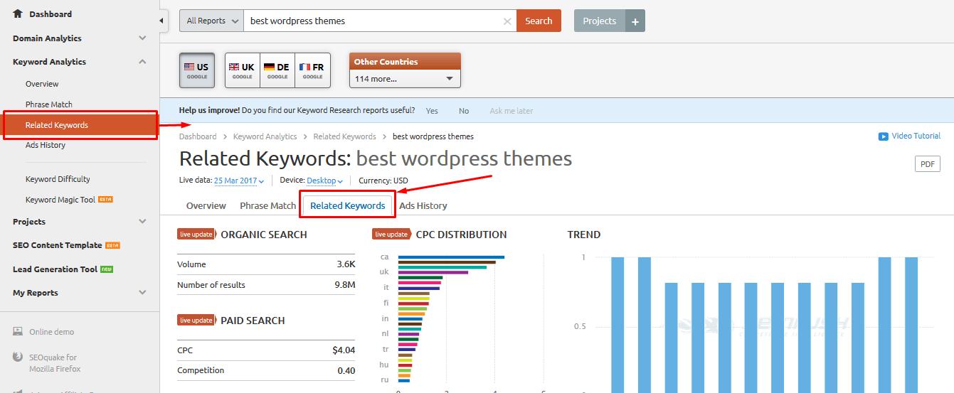 semrush 关键词相关搜索