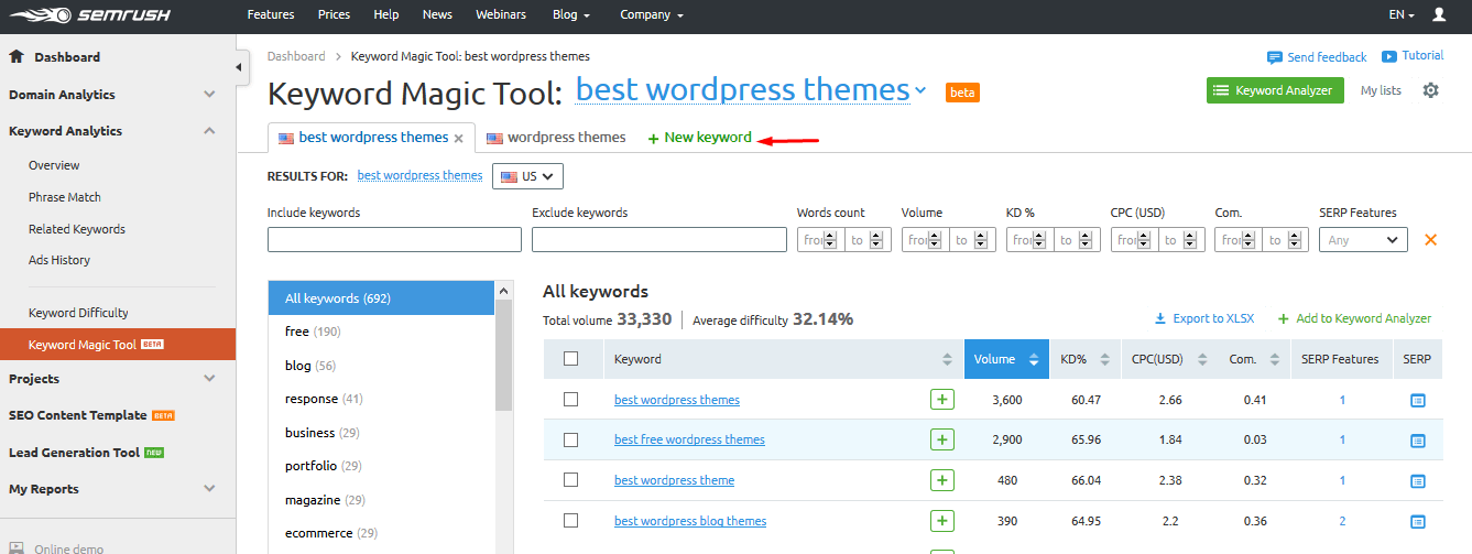 semrush keyword magic tool 2