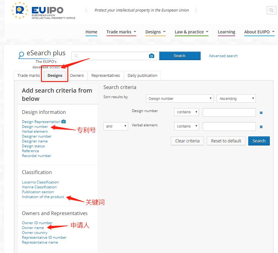 EU patents 2